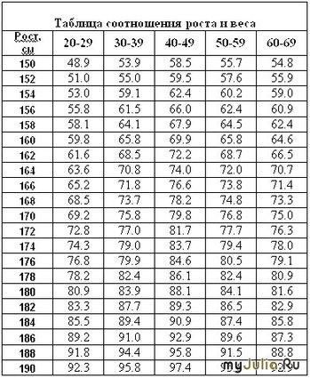 какой п/ф из каши имеет размер поперечником 6 см шириной 2-2 5см