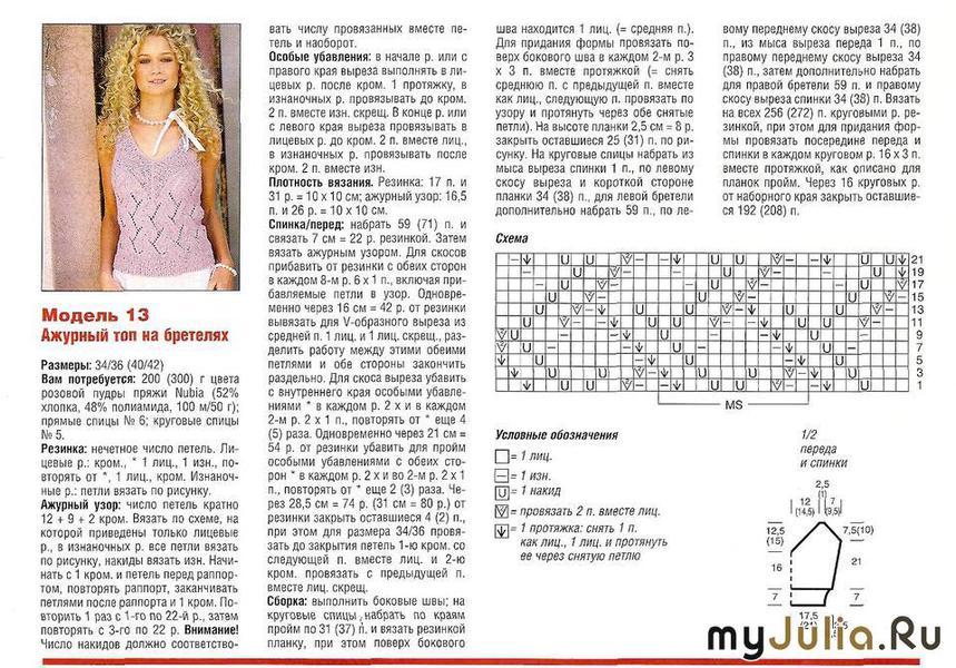 Вязание летней кофты спицами для женщин с описанием 61