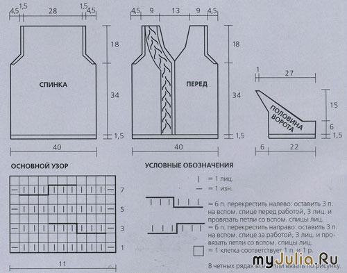 Схема вязания двойной резинки.