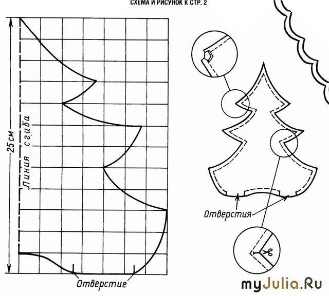 Мягкая игрушка елка выкройки и схемы