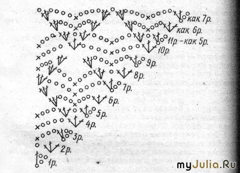 схема вязания косынки ажурной
