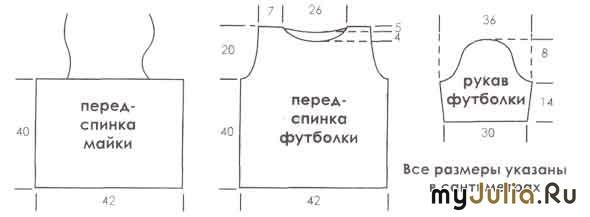 Как сделать выкройку футболки для девочек