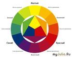 6 законов цветовых сочетаний в одежде, которые не следует нарушать