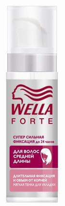 Wella представляет новый стайлинговый бренд Wella Forte