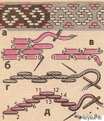 Счетный шов в вышивке