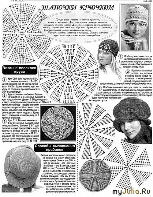 Вязание шапки береты крючком схемы. схемы ажурные береты крючком