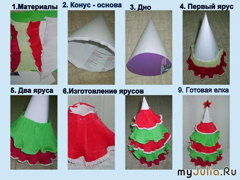 Как сделать елку из бумаги конусами