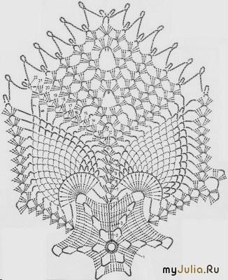 Схема 12. ажурное вязание