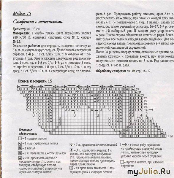 Вязание на спицах схемы на русском языке