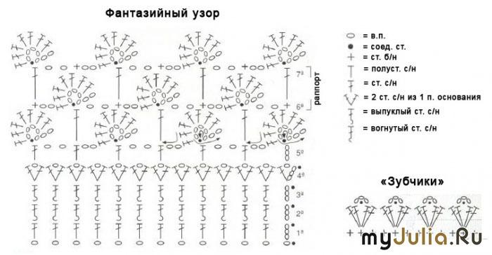 Схема вязания спицами сарафана детского
