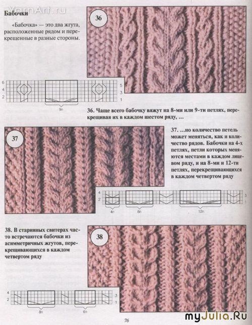 косой 1. Узоры для вязания косы (косички) спицами. . Схемы