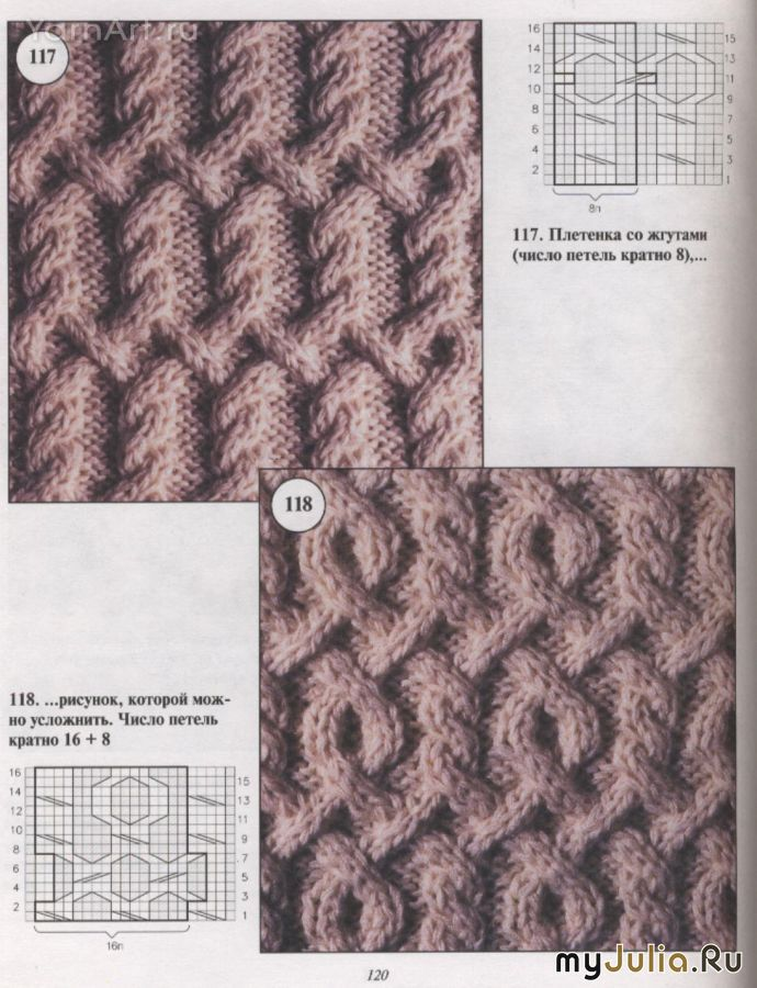 узоры из кос плетенка спицы