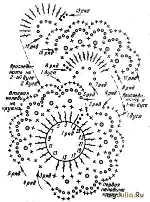 Обозначение петель вязание