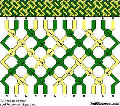 Как плести фенечки из бисера для начинающих(схема плетения) .
