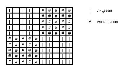 Схемы вязания шахматкой