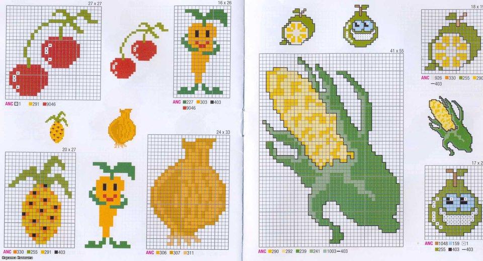 Схемы фруктов и овощей для
