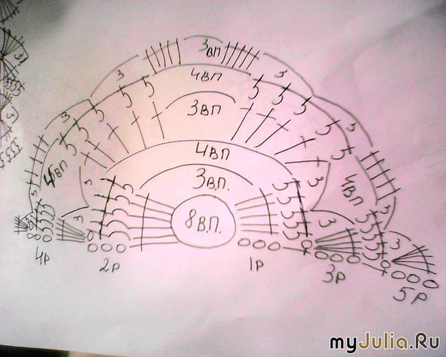 Схема выполнения рельефного