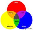 Яркие цвета для повседневной жизни