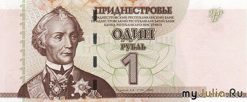 Курс валют в приднестровье