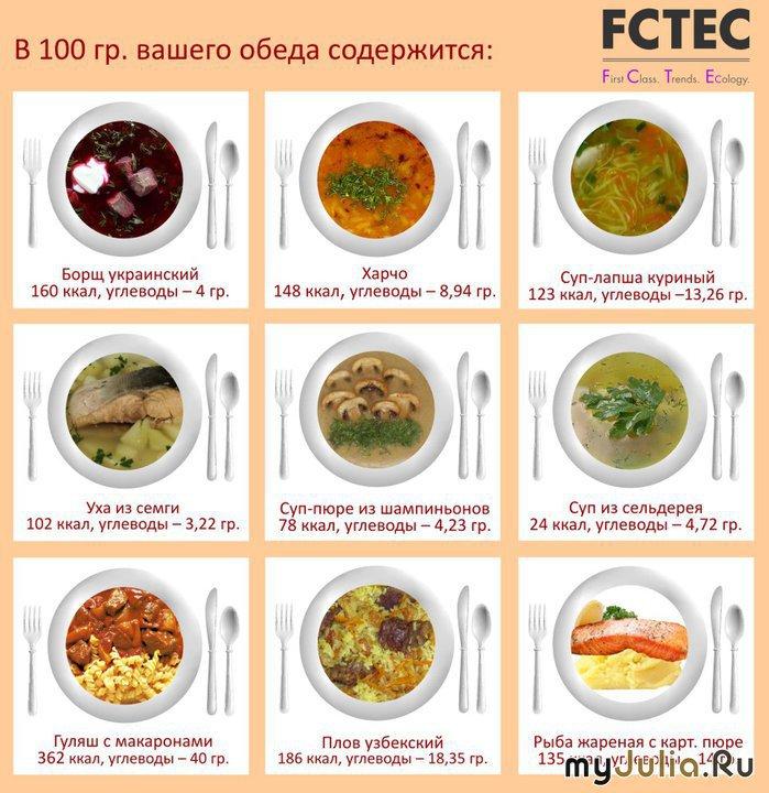 откачать жир с живота цены в беларуси