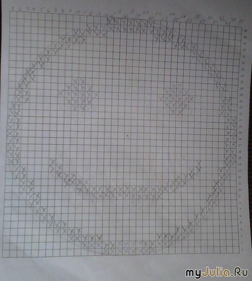 Шапка-смайл.  Вязание.  Составление схемы смайла.