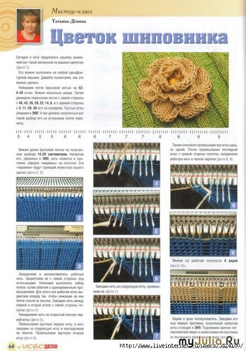 мастер классы машинное вязание дневник группы вяжем по описанию