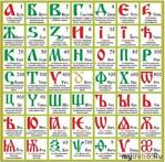 Мои имя и фамилия в переводе на Старославянский